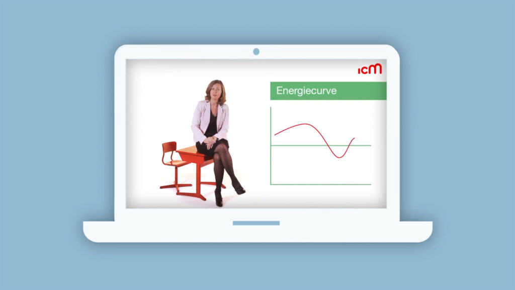e-learning online cursussen video